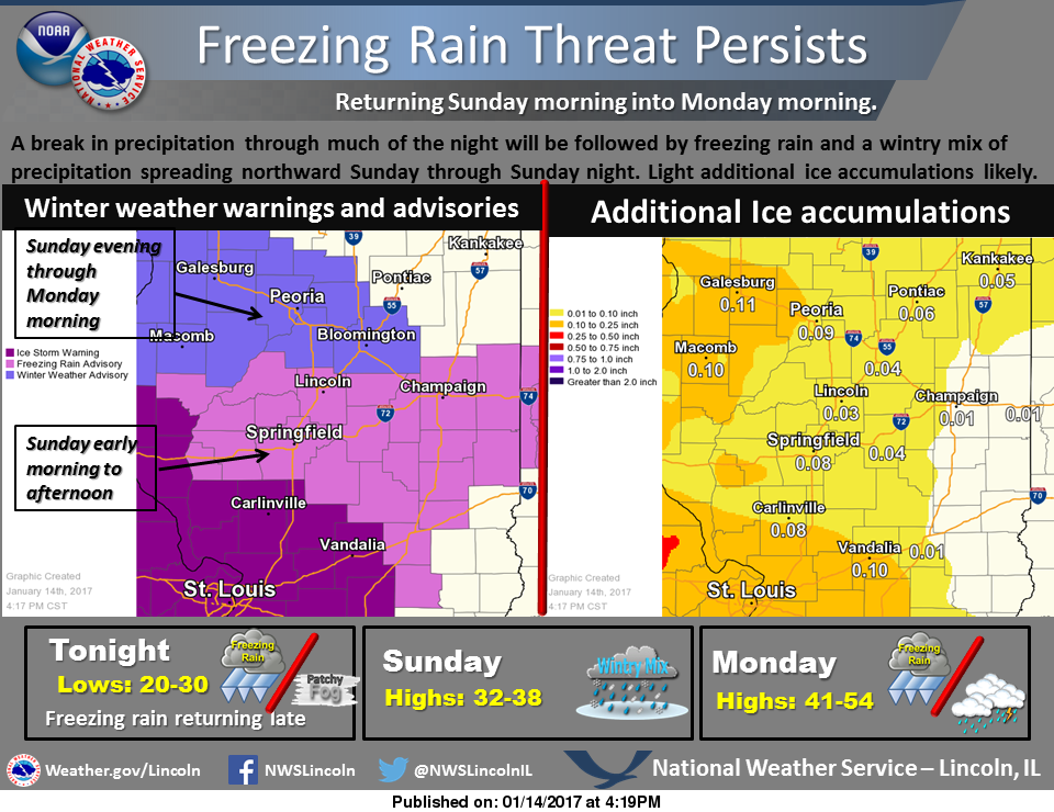 Updated Freezing Rain Advisory For Central Illinois Ice Storm